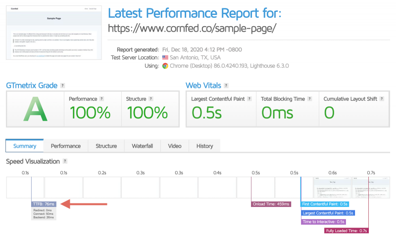 Fastest SG Optimizer Settings Cloudflare Full Page Caching Enabled TTFB Under 100 ms