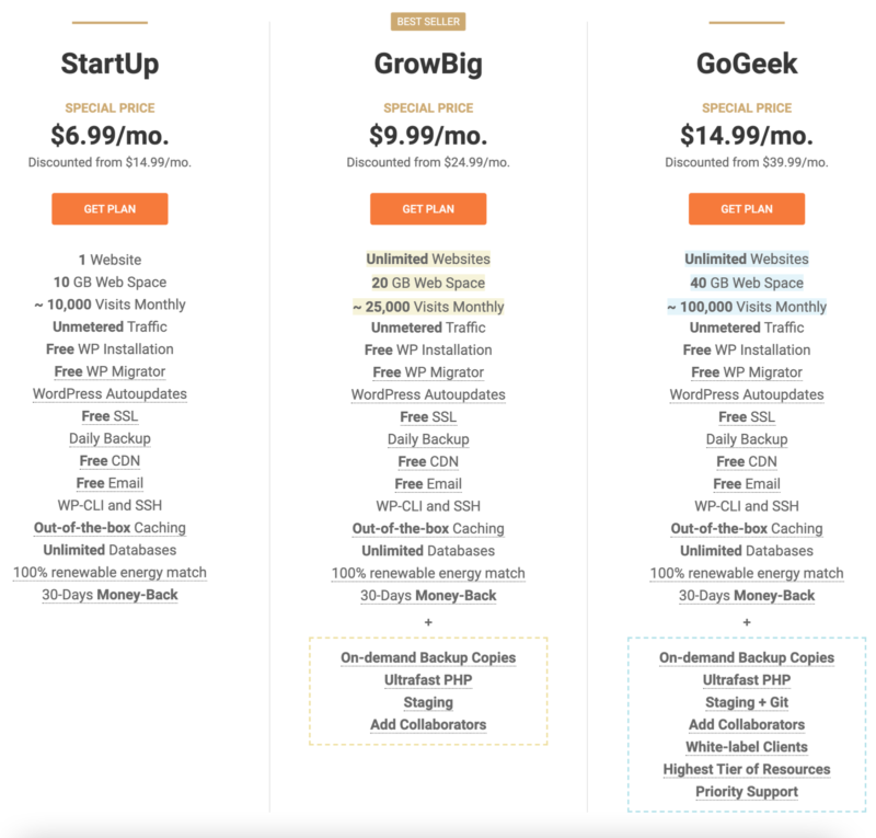 SiteGround WordPress Hosting Plans Pricing and Features StartUp GrowBig GoGeek