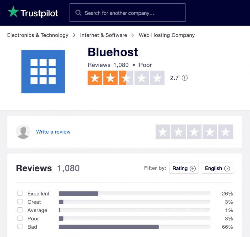 Bluehost Hosting Trustpilot Reviews