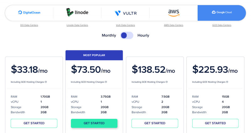 Cloudways Pricing Google Cloud Server Monthly Cost