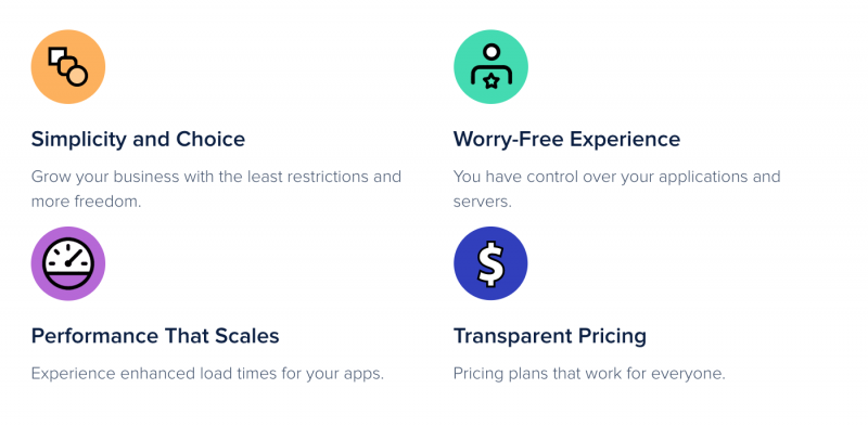 Cloudways Review What is Cloudways Overview