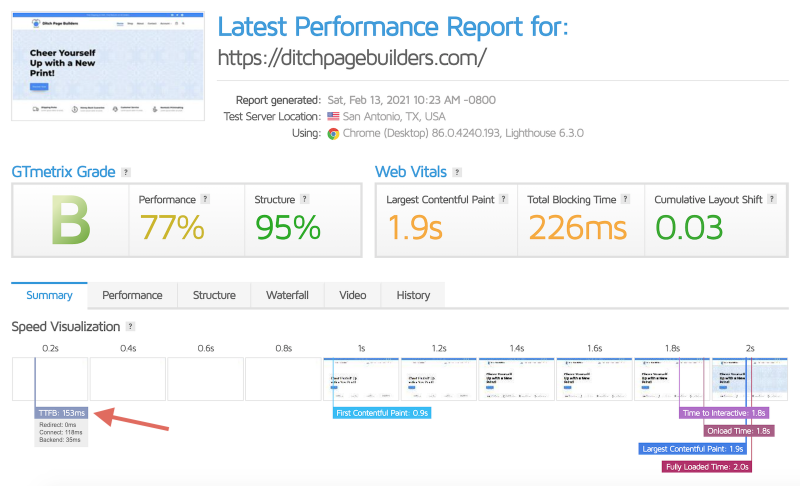Cloudways Speed Performance Review Vultr HF Server WooCommerce and Elementor Website No Optimization