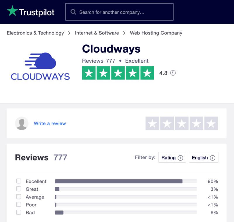 Cloudways Hosting Trustpilot Reviews