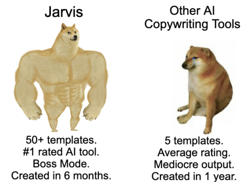 Jarvis AI vs Other Copywriting Tools Buff Doge Meme